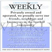 CV Weekly